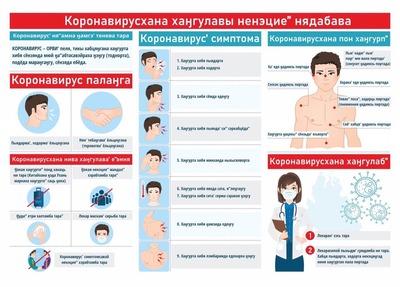 Памятки о мерах профилактики коронавируса на ненецком языке выпустили на Ямале