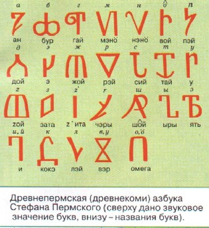 От анбура до алфавита