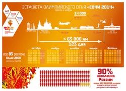 Эстафету олимпийского огня в Тыве встретили казаки и шаманы