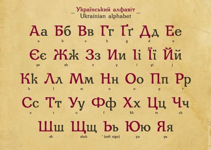 Украина законодательно укрепила позиции украинского языка