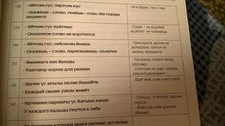 Сборник пословиц и поговорок сибирских татар представят в Омске