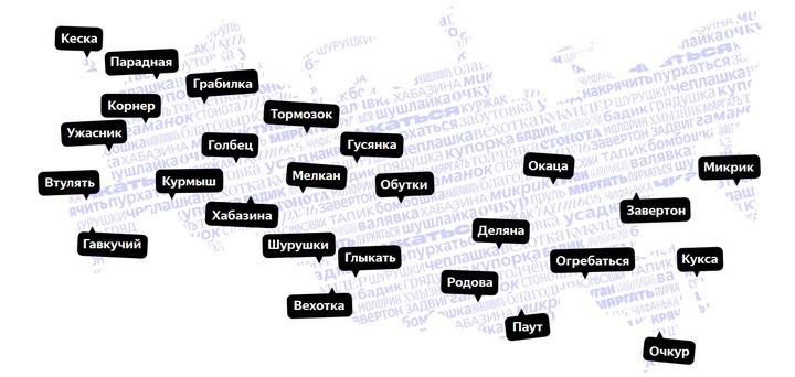 """Глыкать и окаца: """"Яндекс"""" опубликовал самые популярные диалектные слова жителей России"""