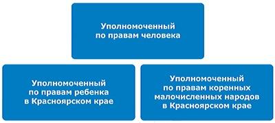 Коммунисты требуют обратить внимание на межнациональную обстановку в Приамурье