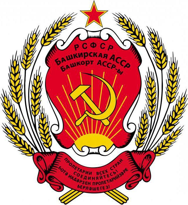 Герб Башкирской АССР